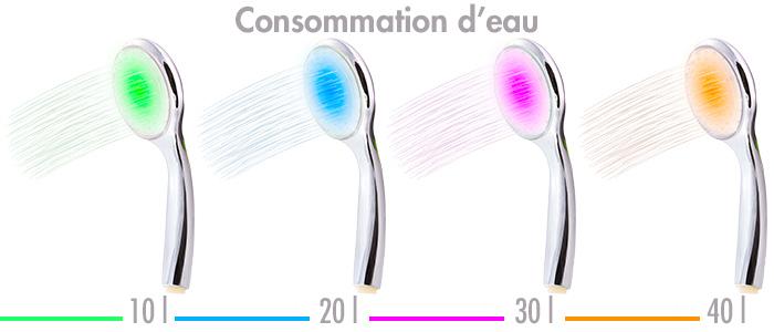 Douche hydrao origin et hydrao first intelligente et connect e - Consommation d une douche ...