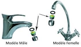 comment d visser un robinet sans vis apparente g nie sanitaire. Black Bedroom Furniture Sets. Home Design Ideas