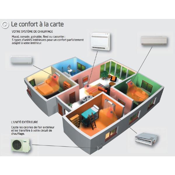 unit ext rieure multi split inverter r versible daikin. Black Bedroom Furniture Sets. Home Design Ideas