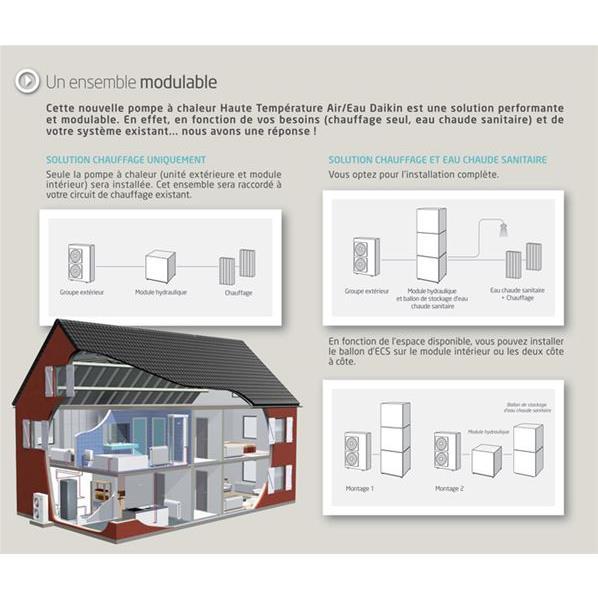 Pompe à Chaleur Vandoeuvre lès Nancy → Devis/Coût : Installation PAC Air-Eau, Aerothermie